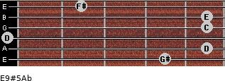 E9#5/Ab for guitar on frets 4, 5, 0, 5, 5, 2