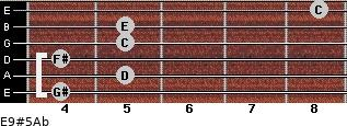 E9#5/Ab for guitar on frets 4, 5, 4, 5, 5, 8