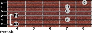 E9#5/Ab for guitar on frets 4, 7, 4, 7, 7, 8