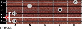 E9#5/Ab for guitar on frets 4, x, 4, 7, 5, 8