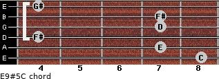 E9#5/C for guitar on frets 8, 7, 4, 7, 7, 4