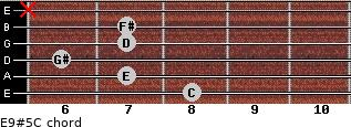 E9#5/C for guitar on frets 8, 7, 6, 7, 7, x