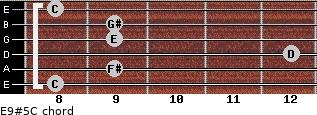E9#5/C for guitar on frets 8, 9, 12, 9, 9, 8