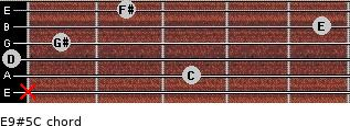 E9#5/C for guitar on frets x, 3, 0, 1, 5, 2