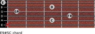 E9#5/C for guitar on frets x, 3, 4, 1, 3, 0