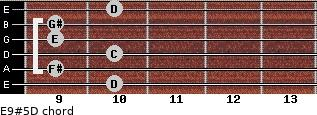 E9#5/D for guitar on frets 10, 9, 10, 9, 9, 10