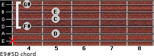 E9#5/D for guitar on frets x, 5, 4, 5, 5, 4