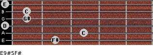 E9#5/F# for guitar on frets 2, 3, 0, 1, 1, 0