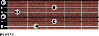 E9#5/F# for guitar on frets 2, 3, 0, 1, 3, 0