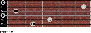 E9#5/F# for guitar on frets 2, 3, 0, 1, 5, 0