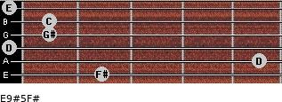 E9#5/F# for guitar on frets 2, 5, 0, 1, 1, 0