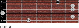 E9#5/F# for guitar on frets 2, 5, 0, 5, 5, 4