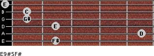 E9#5/F# for guitar on frets 2, 5, 2, 1, 1, 0