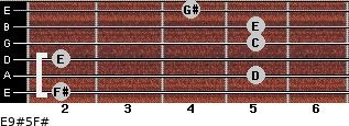 E9#5/F# for guitar on frets 2, 5, 2, 5, 5, 4