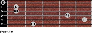 E9#5/F# for guitar on frets 2, 5, 4, 1, 1, 0