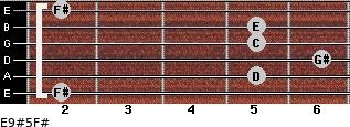 E9#5/F# for guitar on frets 2, 5, 6, 5, 5, 2