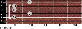 E9#5/F# for guitar on frets x, 9, 10, 9, 9, 10