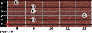 E9#5/F# for guitar on frets x, 9, 12, 9, 9, 8