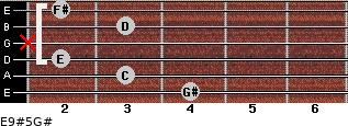 E9#5/G# for guitar on frets 4, 3, 2, x, 3, 2