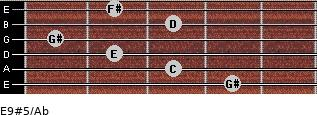 E9#5/Ab for guitar on frets 4, 3, 2, 1, 3, 2