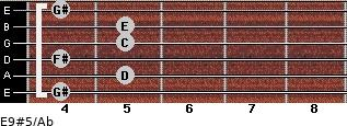 E9#5/Ab for guitar on frets 4, 5, 4, 5, 5, 4