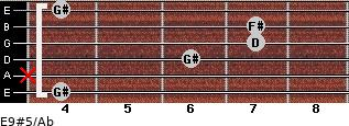 E9#5/Ab for guitar on frets 4, x, 6, 7, 7, 4