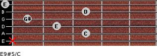 E9#5/C for guitar on frets x, 3, 2, 1, 3, 0