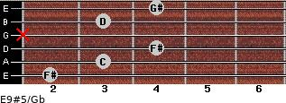 E9#5/Gb for guitar on frets 2, 3, 4, x, 3, 4