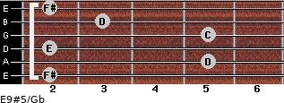 E9#5/Gb for guitar on frets 2, 5, 2, 5, 3, 2