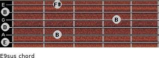 E9sus for guitar on frets 0, 2, 0, 4, 0, 2
