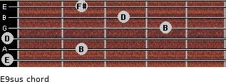 E9sus for guitar on frets 0, 2, 0, 4, 3, 2