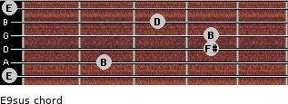 E9sus for guitar on frets 0, 2, 4, 4, 3, 0