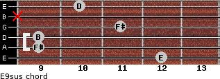 E9sus for guitar on frets 12, 9, 9, 11, x, 10