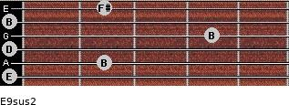E9sus2 for guitar on frets 0, 2, 0, 4, 0, 2