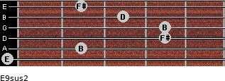 E9sus2 for guitar on frets 0, 2, 4, 4, 3, 2