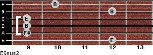 E9sus2 for guitar on frets 12, 9, 9, 9, 12, 10