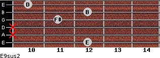 E9sus2 for guitar on frets 12, x, x, 11, 12, 10