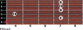 E9sus2 for guitar on frets x, 7, 4, 7, 7, 7
