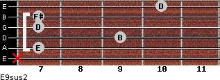 E9sus2 for guitar on frets x, 7, 9, 7, 7, 10