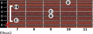 E9sus2 for guitar on frets x, 7, 9, 9, 7, 10