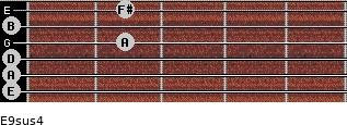 E9sus4 for guitar on frets 0, 0, 0, 2, 0, 2