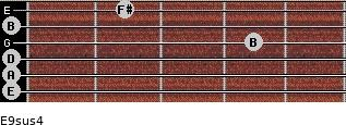 E9sus4 for guitar on frets 0, 0, 0, 4, 0, 2