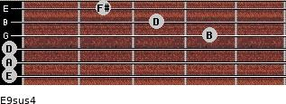 E9sus4 for guitar on frets 0, 0, 0, 4, 3, 2