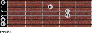 E9sus4 for guitar on frets 0, 0, 4, 4, 3, 0