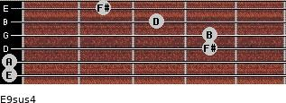 E9sus4 for guitar on frets 0, 0, 4, 4, 3, 2
