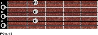 E9sus4 for guitar on frets 0, 2, 0, 2, 0, 2