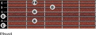 E9sus4 for guitar on frets 0, 2, 0, 2, 3, 2