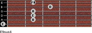 E9sus4 for guitar on frets 0, 2, 2, 2, 3, 2