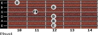 E9sus4 for guitar on frets 12, 12, 12, 11, 12, 10