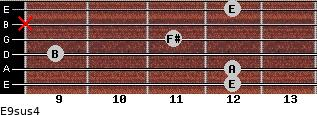 E9sus4 for guitar on frets 12, 12, 9, 11, x, 12